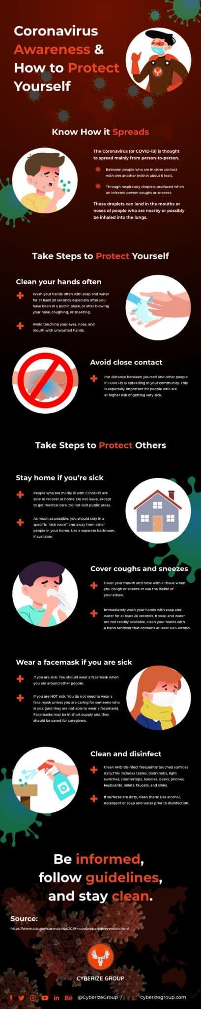 Covid-19 Coronavirus Awareness Infographic